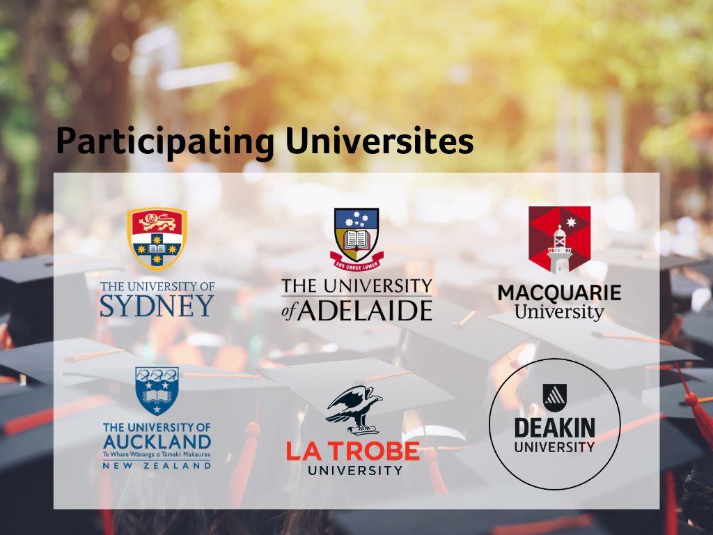 Participating Universities