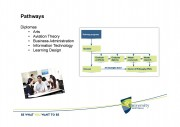CQUniversity- Presentation 6