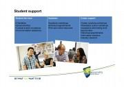 CQUniversity- Presentation 12