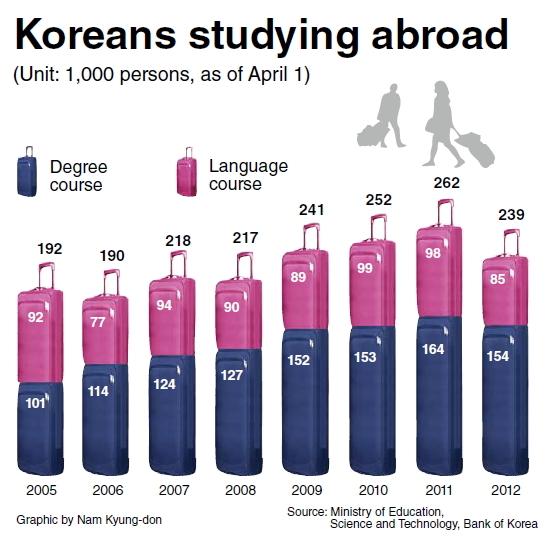 Tiff Talks — How to: Catch a Cab in Korea